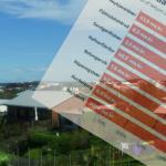 Reykjanesbær stendur fjárhagslega verst – Skuldir á hvern íbúa 3,6 milljónir króna